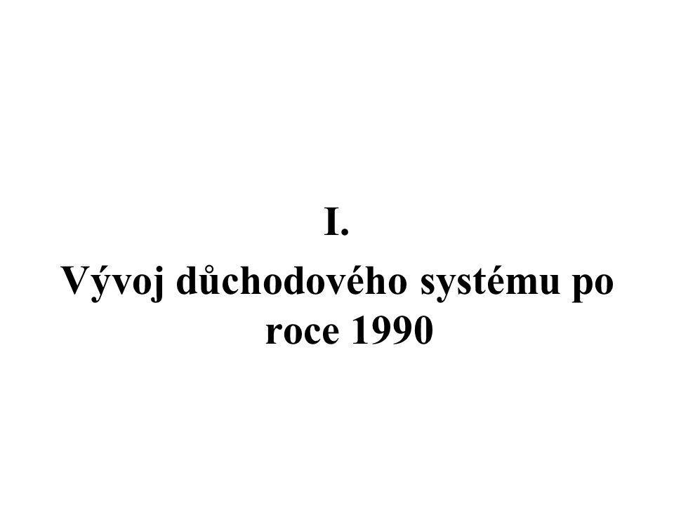 Vývoj důchodového systému po roce 1990