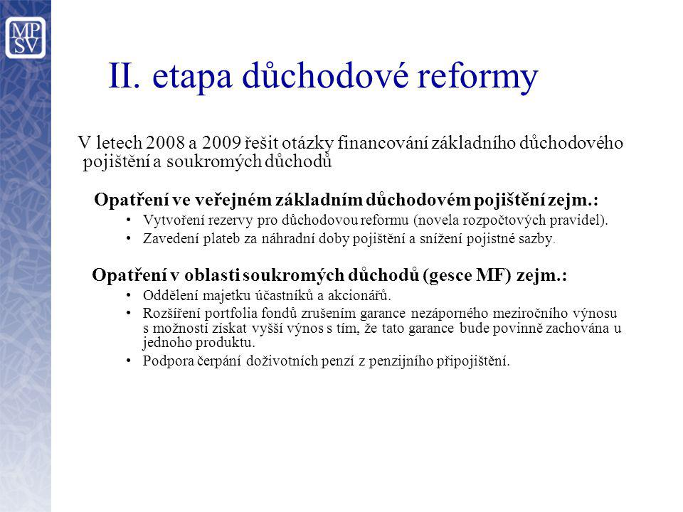 II. etapa důchodové reformy