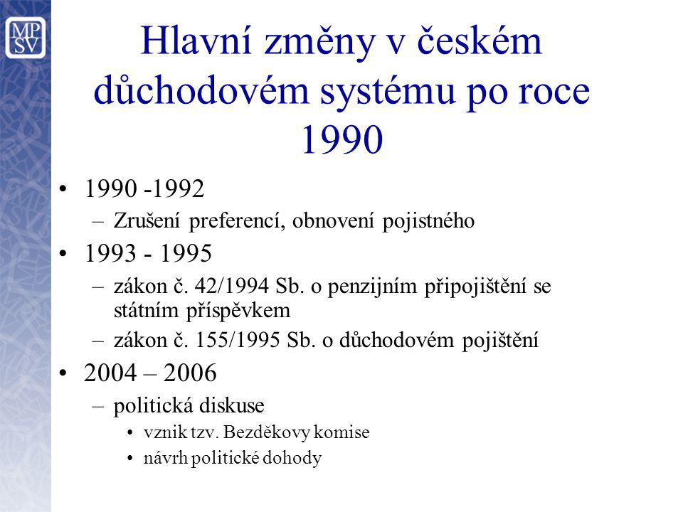 Hlavní změny v českém důchodovém systému po roce 1990