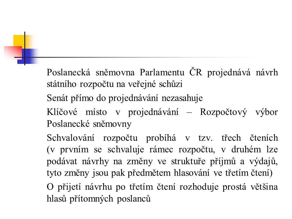 Poslanecká sněmovna Parlamentu ČR projednává návrh státního rozpočtu na veřejné schůzi