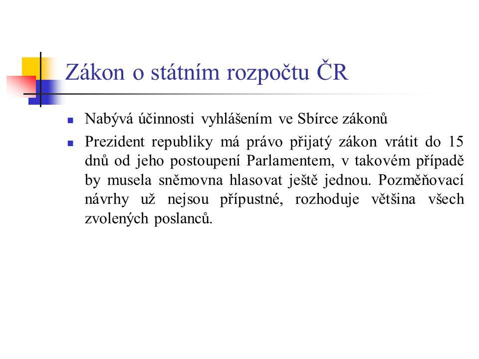 Zákon o státním rozpočtu ČR