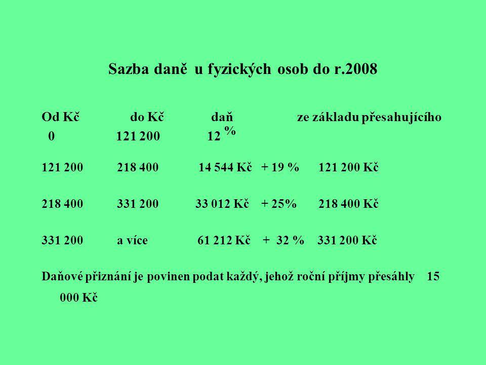 Sazba daně u fyzických osob do r.2008