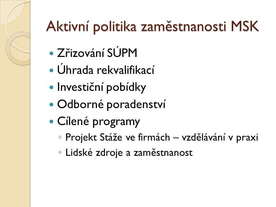 Aktivní politika zaměstnanosti MSK