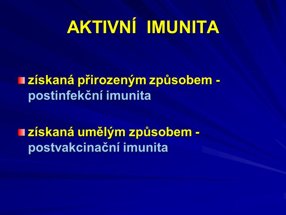 AKTIVNÍ IMUNITA získaná přirozeným způsobem - postinfekční imunita