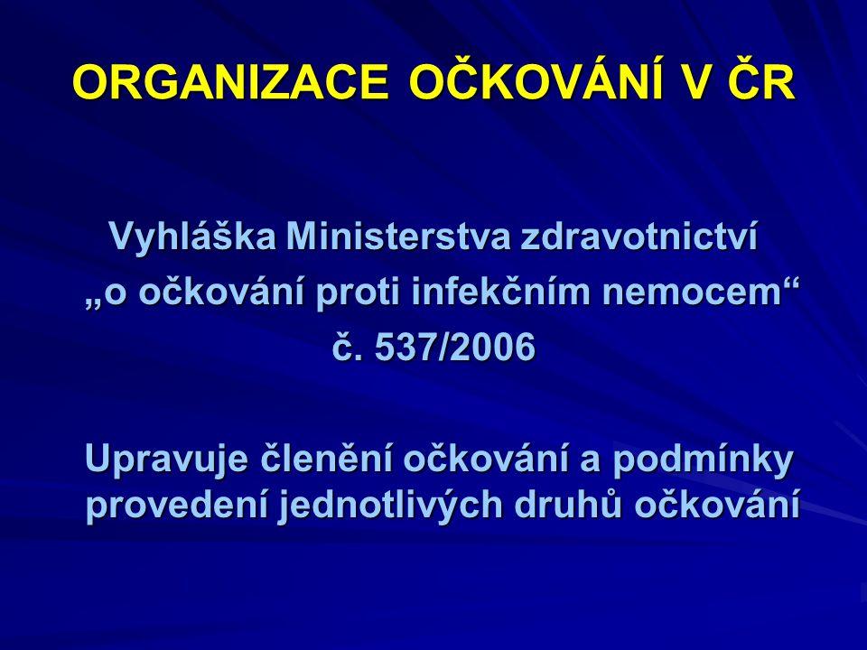 ORGANIZACE OČKOVÁNÍ V ČR