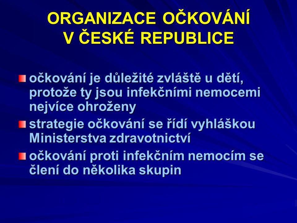 ORGANIZACE OČKOVÁNÍ V ČESKÉ REPUBLICE