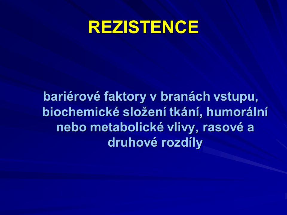 REZISTENCE bariérové faktory v branách vstupu, biochemické složení tkání, humorální nebo metabolické vlivy, rasové a druhové rozdíly.