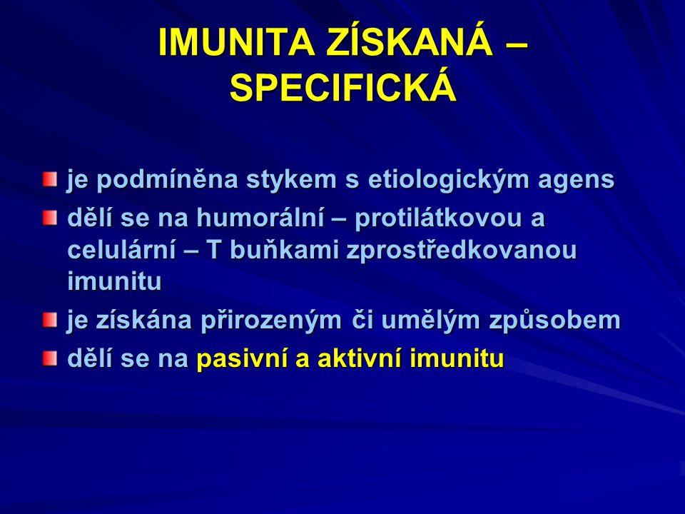 IMUNITA ZÍSKANÁ – SPECIFICKÁ