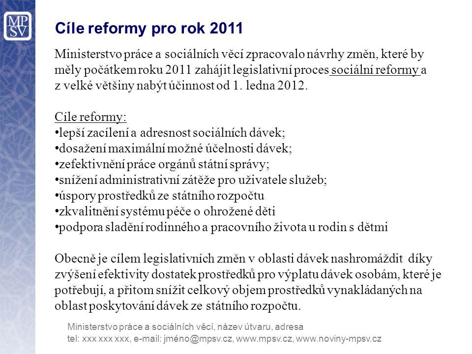 Cíle reformy pro rok 2011