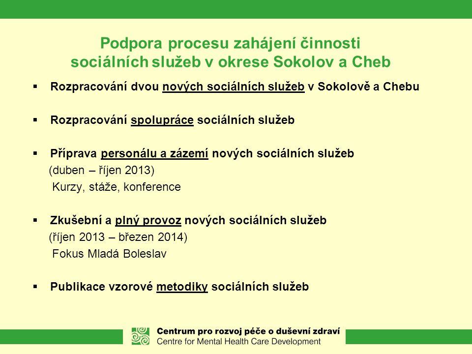 Podpora procesu zahájení činnosti sociálních služeb v okrese Sokolov a Cheb