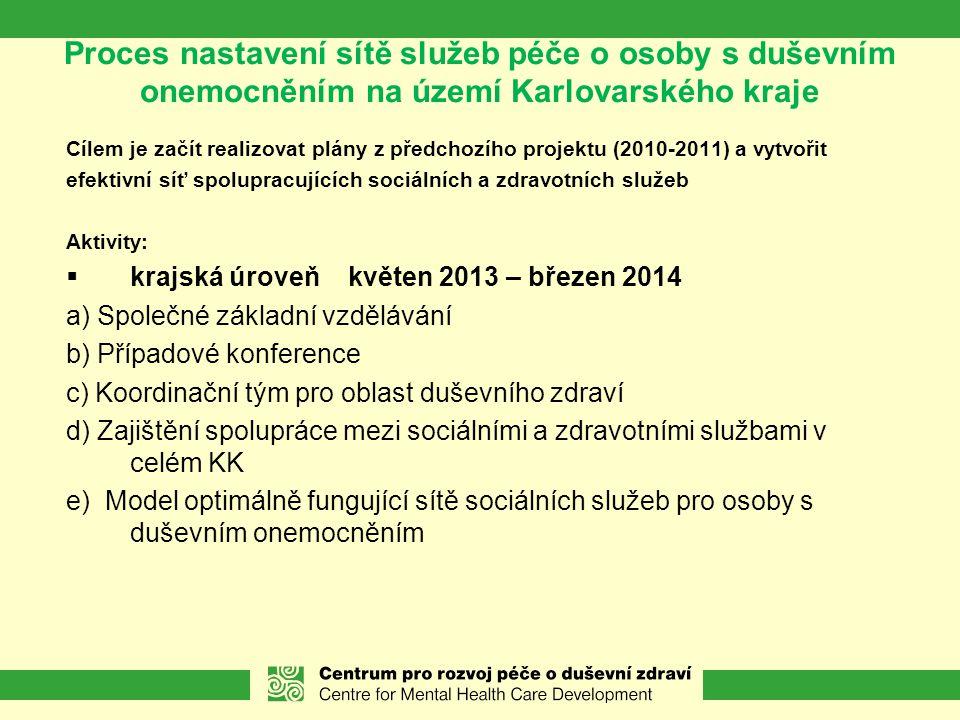 Proces nastavení sítě služeb péče o osoby s duševním onemocněním na území Karlovarského kraje