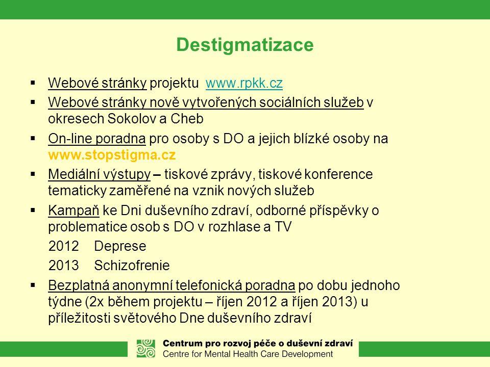 Destigmatizace Webové stránky projektu www.rpkk.cz