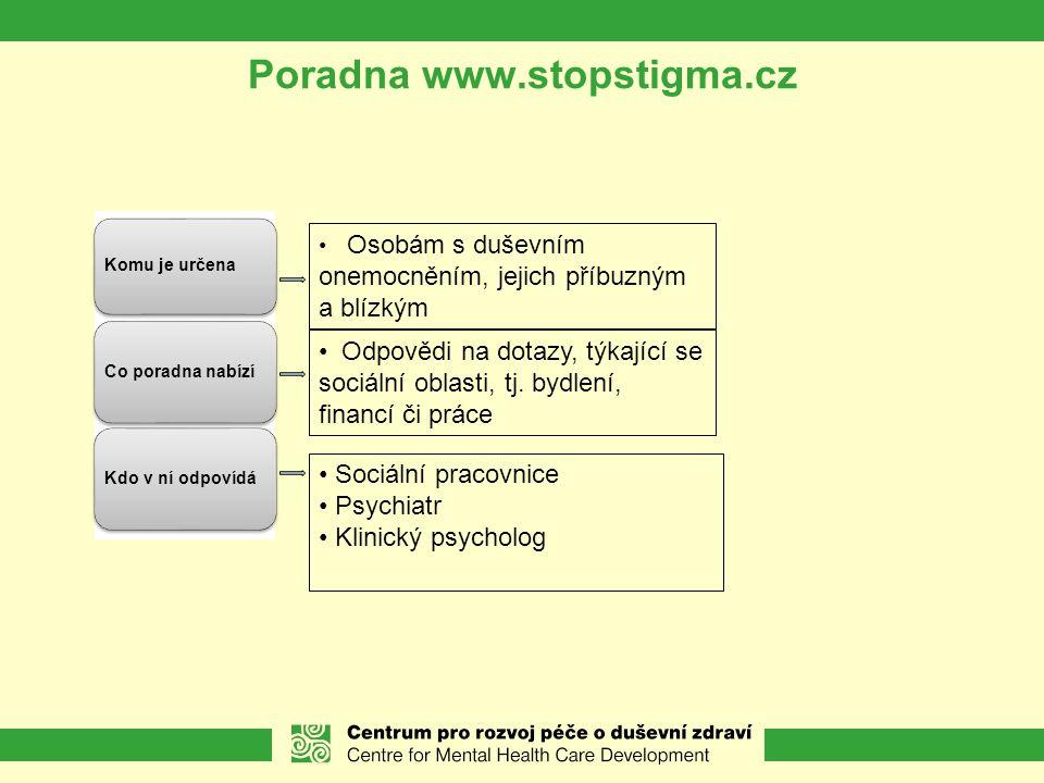 Poradna www.stopstigma.cz