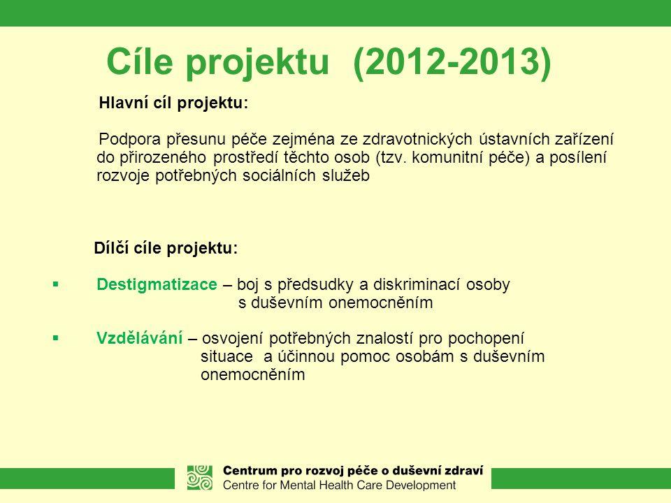 Cíle projektu (2012-2013) Hlavní cíl projektu: