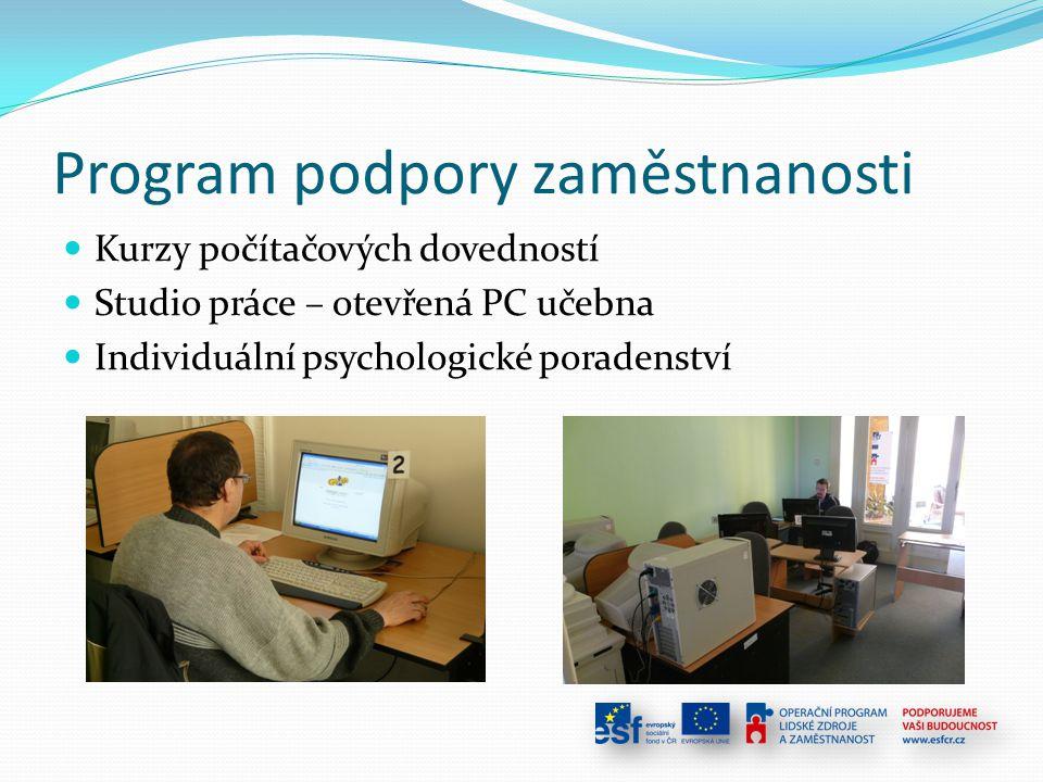 Program podpory zaměstnanosti