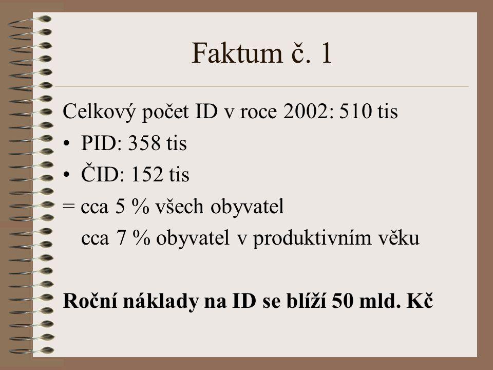Faktum č. 1 Celkový počet ID v roce 2002: 510 tis PID: 358 tis