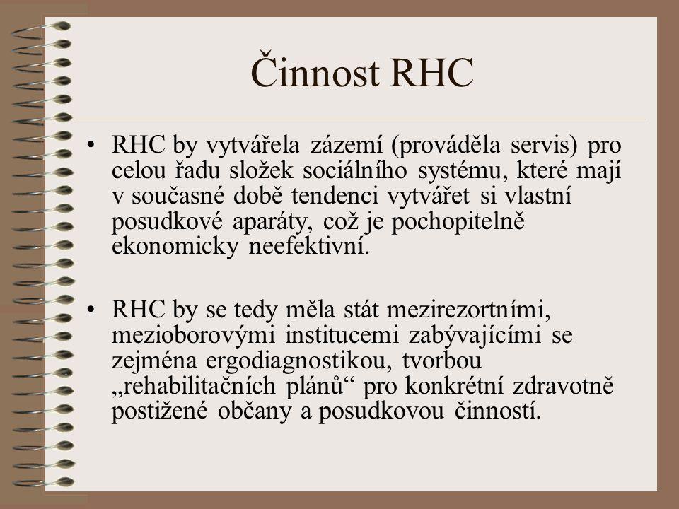 Činnost RHC