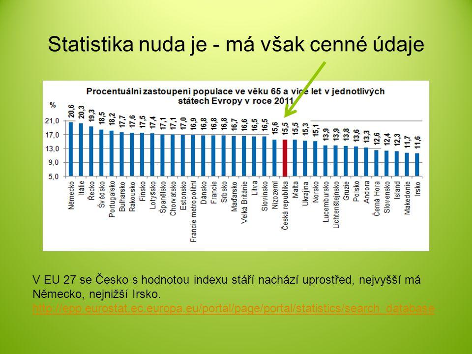 Statistika nuda je - má však cenné údaje