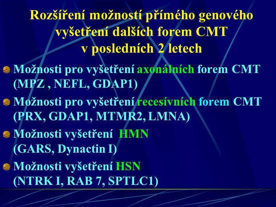 Rozšíření možností přímého genového vyšetření dalších forem CMT v posledních 2 letech
