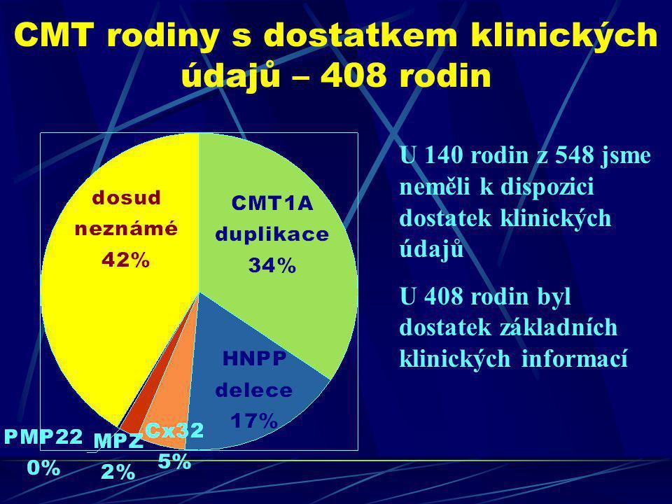 CMT rodiny s dostatkem klinických údajů – 408 rodin
