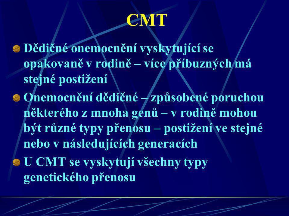 CMT Dědičné onemocnění vyskytující se opakovaně v rodině – více příbuzných má stejné postižení.