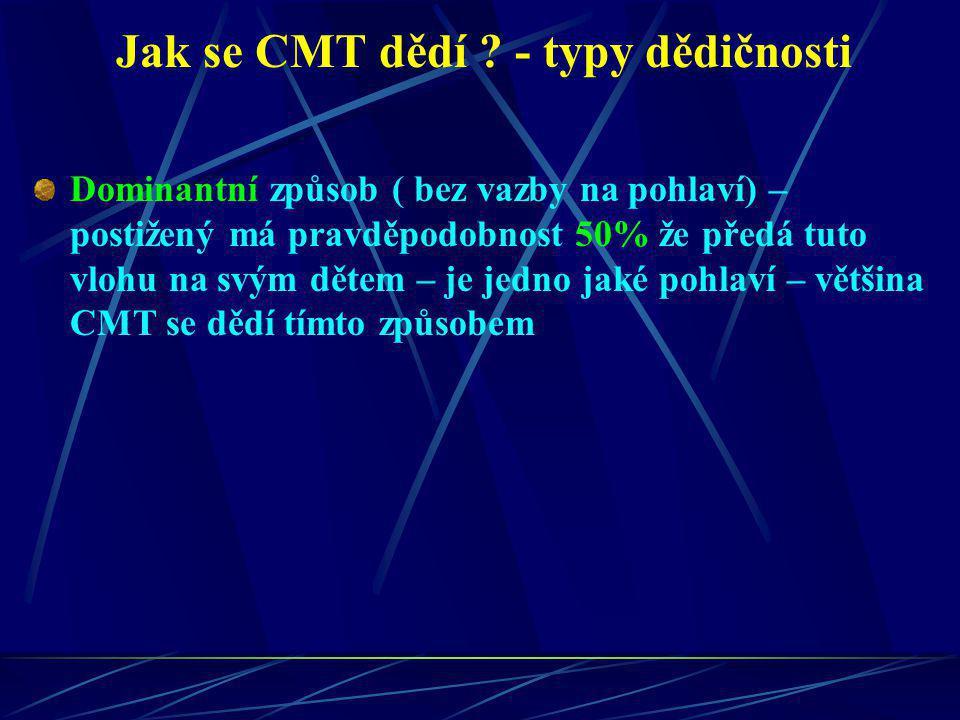 Jak se CMT dědí - typy dědičnosti