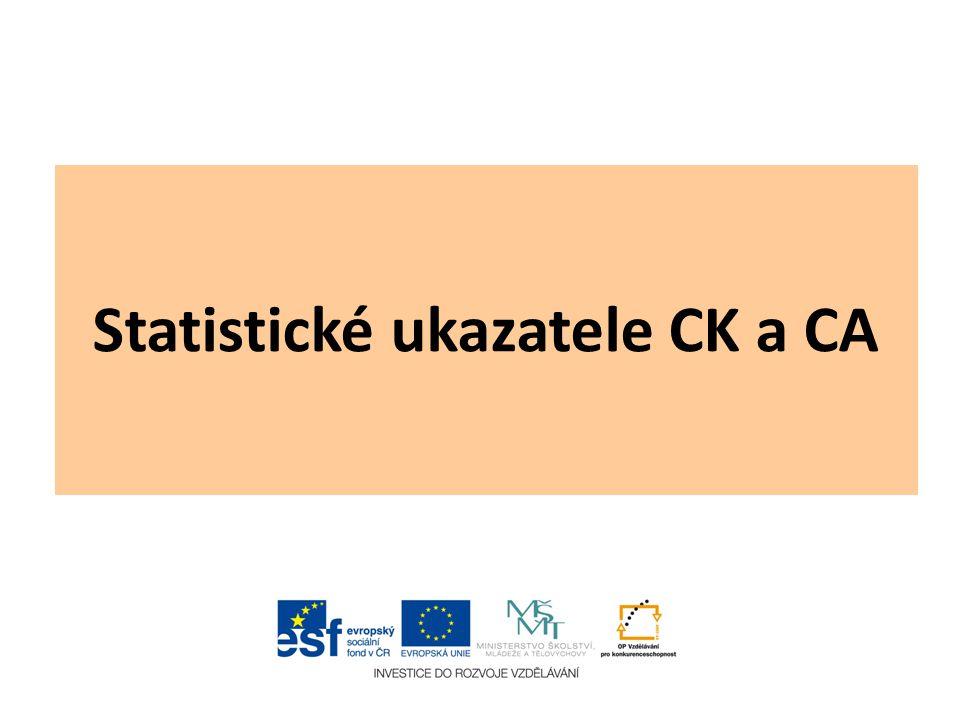 Statistické ukazatele CK a CA