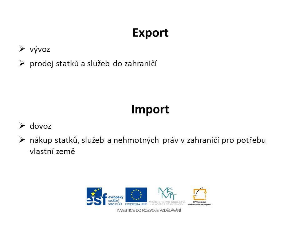 Export Import vývoz prodej statků a služeb do zahraničí dovoz