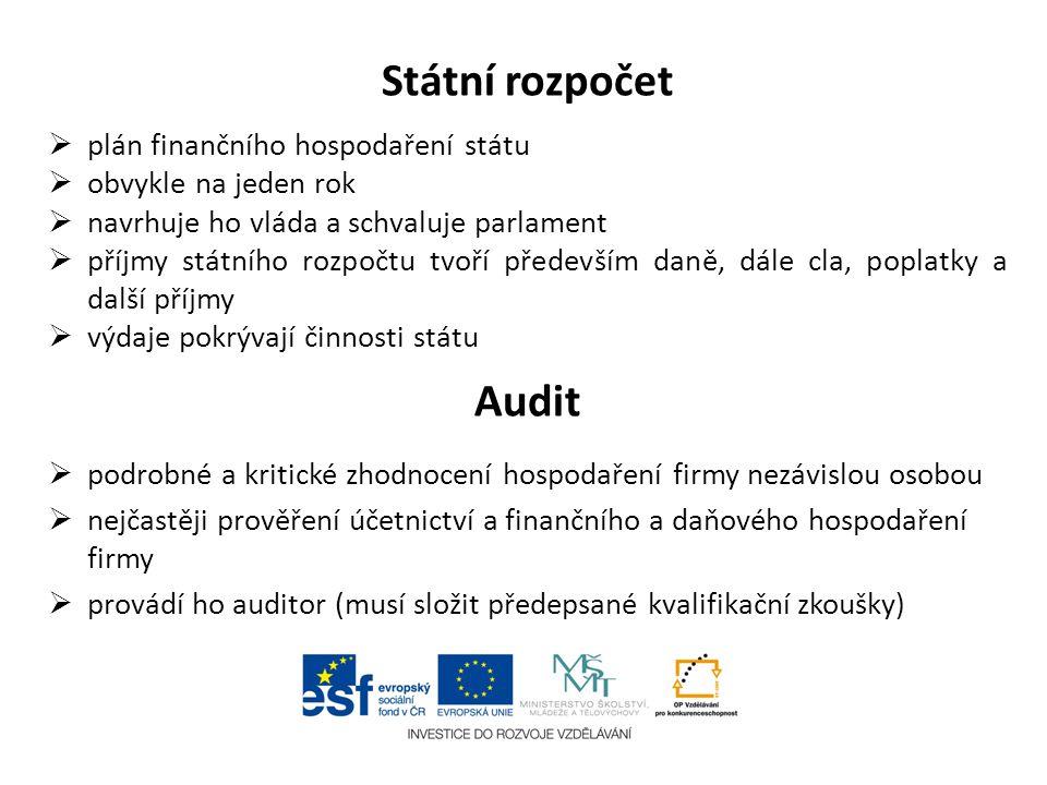 Státní rozpočet Audit plán finančního hospodaření státu