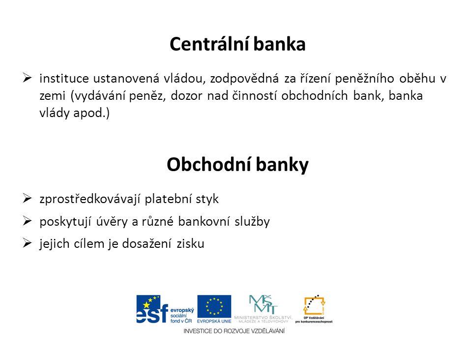 Centrální banka Obchodní banky