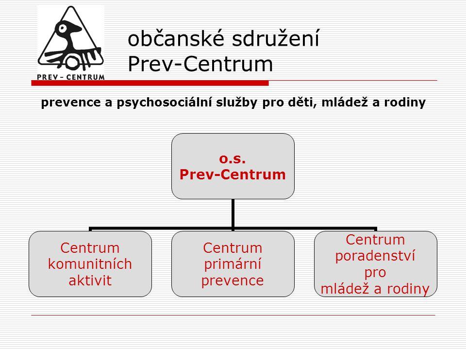 občanské sdružení Prev-Centrum