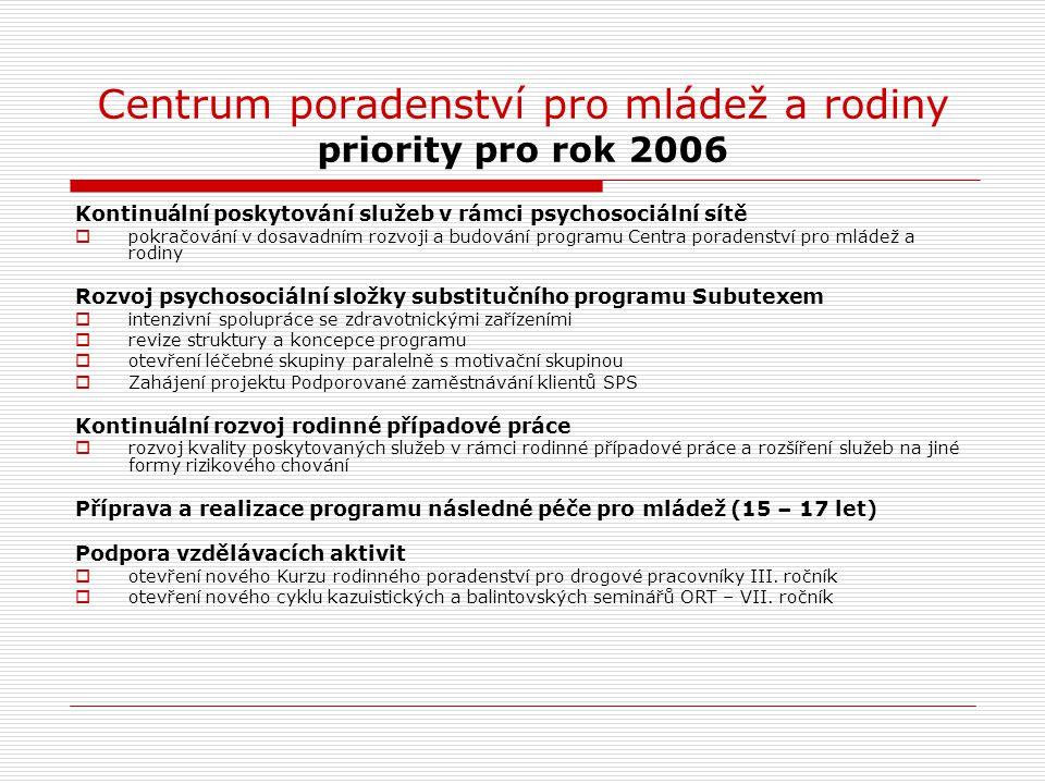 Centrum poradenství pro mládež a rodiny priority pro rok 2006