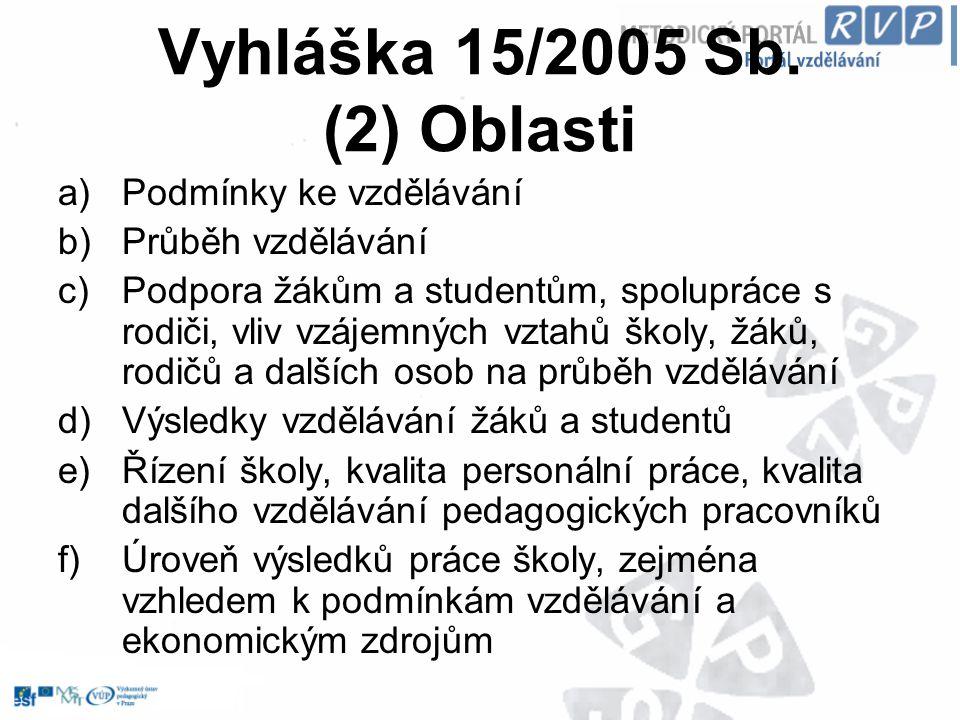 Vyhláška 15/2005 Sb. (2) Oblasti
