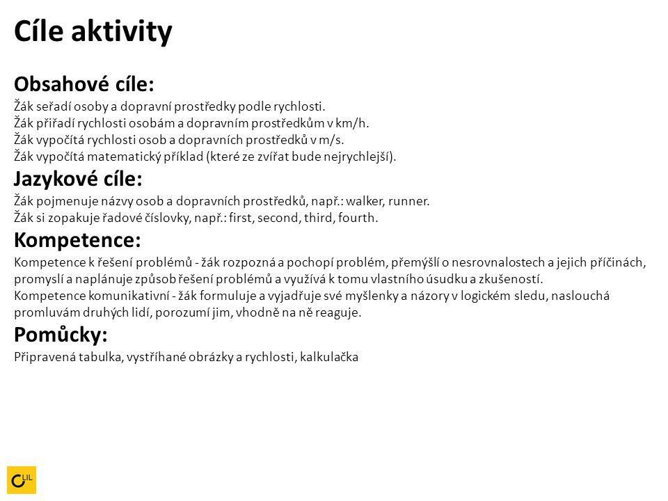 Cíle aktivity Obsahové cíle: Žák seřadí osoby a dopravní prostředky podle rychlosti.