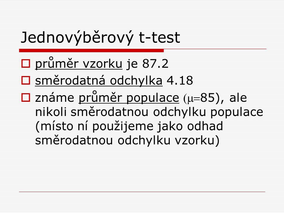 Jednovýběrový t-test průměr vzorku je 87.2 směrodatná odchylka 4.18