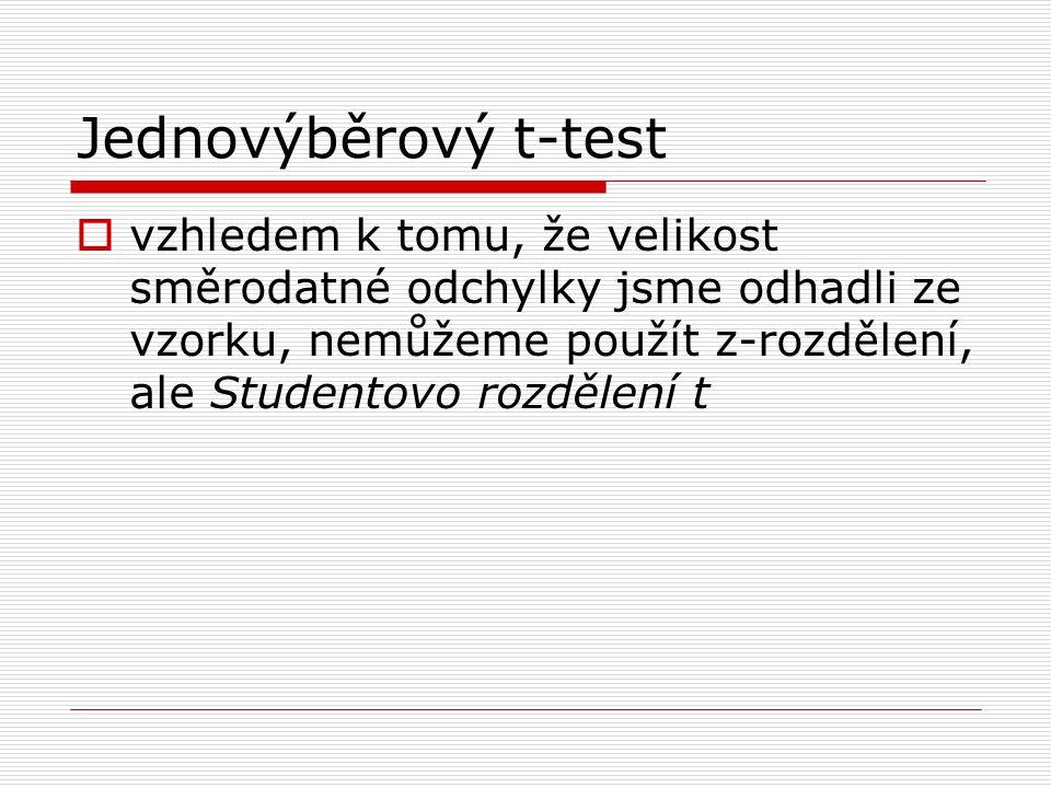 Jednovýběrový t-test vzhledem k tomu, že velikost směrodatné odchylky jsme odhadli ze vzorku, nemůžeme použít z-rozdělení, ale Studentovo rozdělení t.