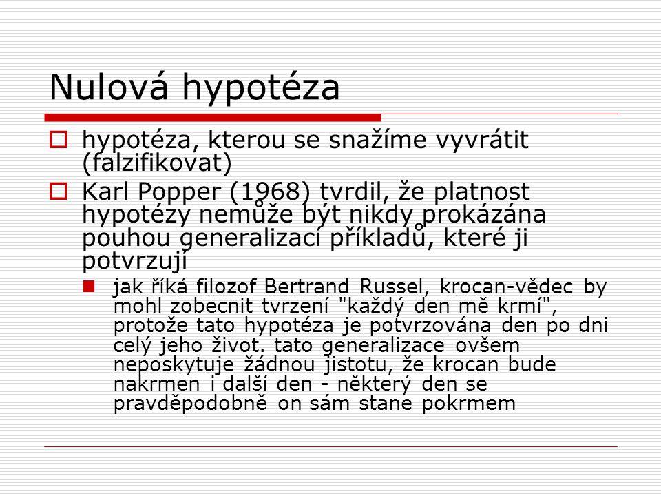 Nulová hypotéza hypotéza, kterou se snažíme vyvrátit (falzifikovat)