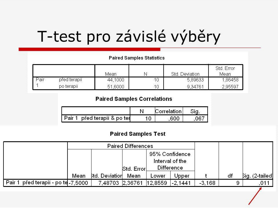 T-test pro závislé výběry