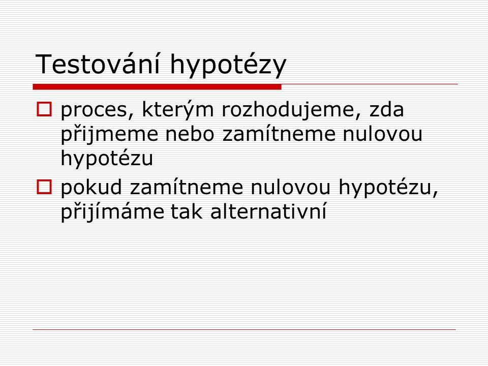 Testování hypotézy proces, kterým rozhodujeme, zda přijmeme nebo zamítneme nulovou hypotézu.