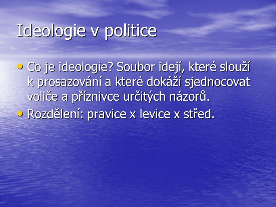 Ideologie v politice Co je ideologie Soubor idejí, které slouží k prosazování a které dokáží sjednocovat voliče a příznivce určitých názorů.