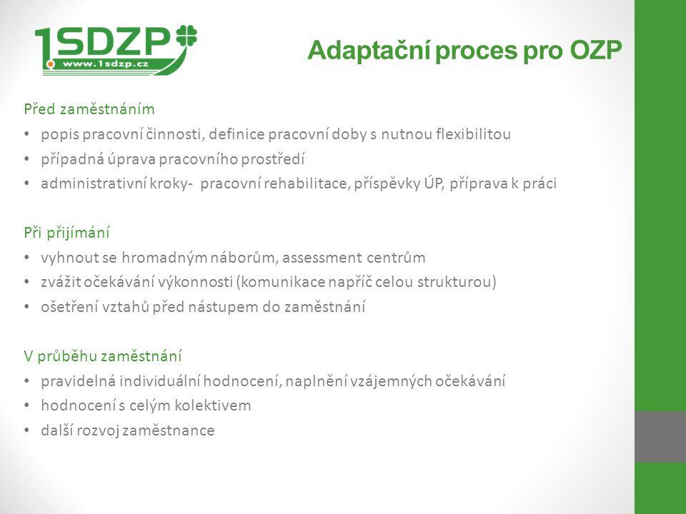 Adaptační proces pro OZP