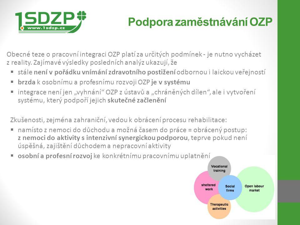 Podpora zaměstnávání OZP
