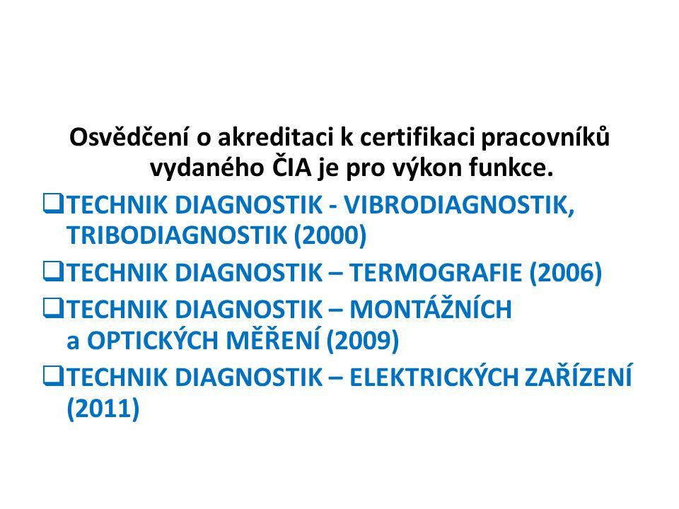 Osvědčení o akreditaci k certifikaci pracovníků vydaného ČIA je pro výkon funkce.