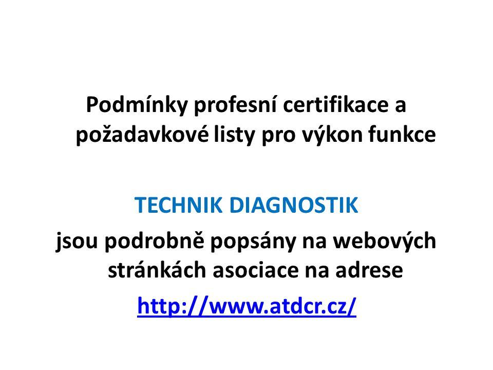 Podmínky profesní certifikace a požadavkové listy pro výkon funkce