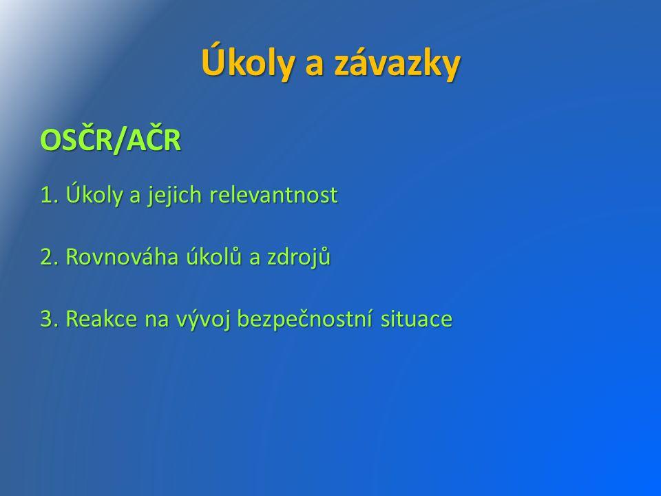 Úkoly a závazky OSČR/AČR 1. Úkoly a jejich relevantnost