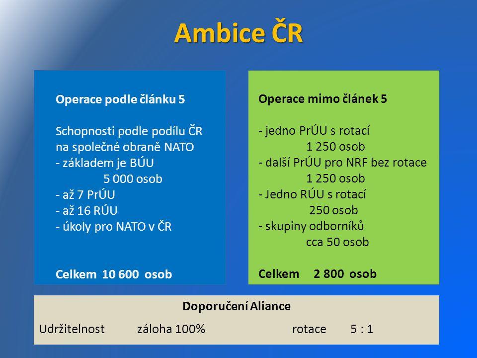 Ambice ČR Operace podle článku 5 Operace mimo článek 5