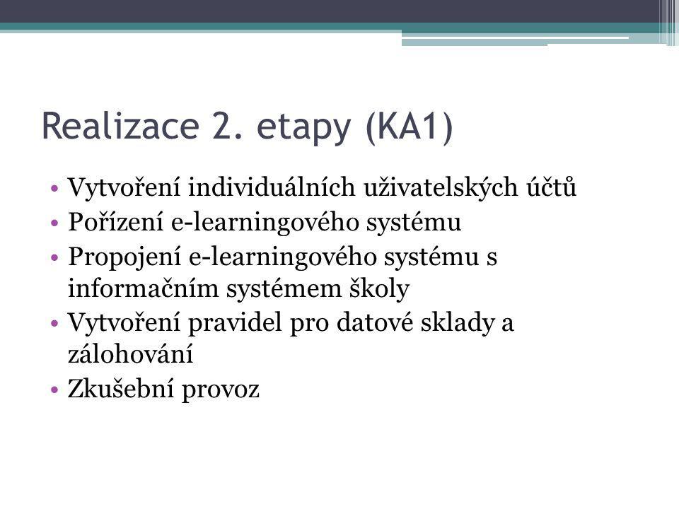 Realizace 2. etapy (KA1) Vytvoření individuálních uživatelských účtů