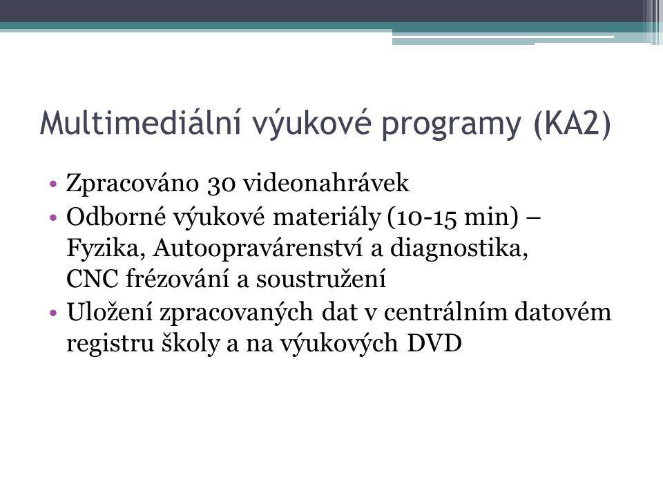 Multimediální výukové programy (KA2)