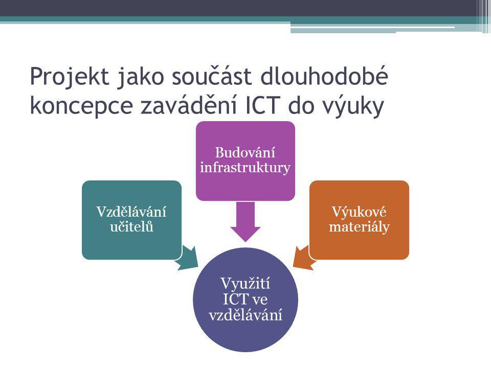 Projekt jako součást dlouhodobé koncepce zavádění ICT do výuky