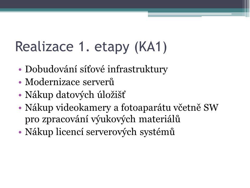 Realizace 1. etapy (KA1) Dobudování síťové infrastruktury